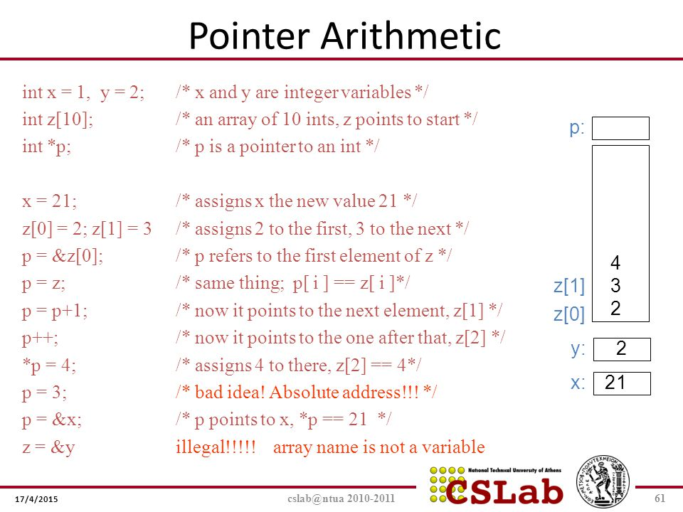 Pointer Arithmetic int x = 1, y = 2; /* x and y are integer variables */ int z[10]; /* an array of 10 ints, z points to start */